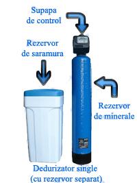 Filtre apa - Dedurizator single